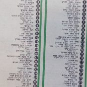 המצעד שעבר: 1 בספטמבר, 1977