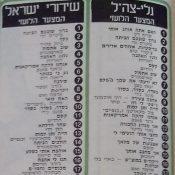 המצעד שעבר: 5 באוקטובר, 1973