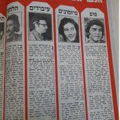 כותרות האתמול: 17 בספטמבר, 1971
